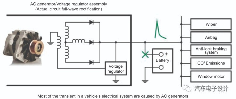 medium resolution of figure 1 transient ac generator