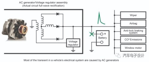 small resolution of figure 1 transient ac generator