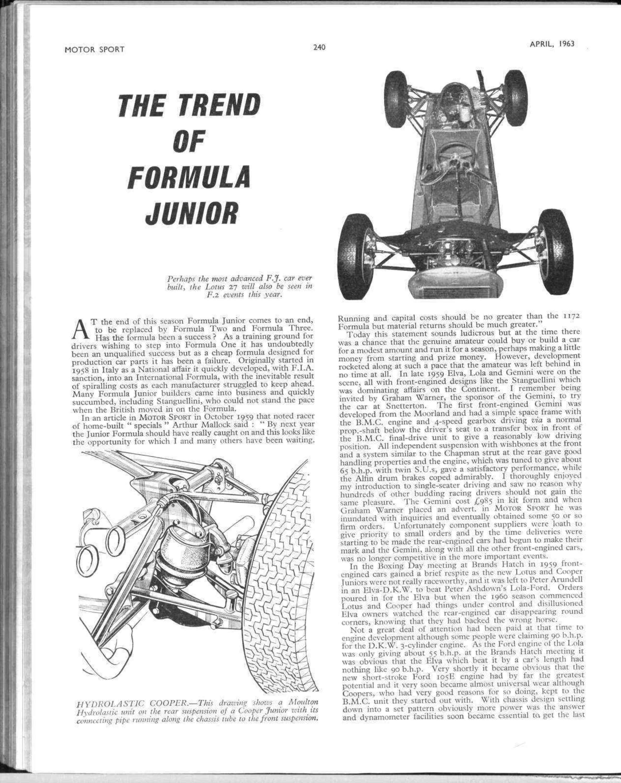 The Trend Of Formula Junior