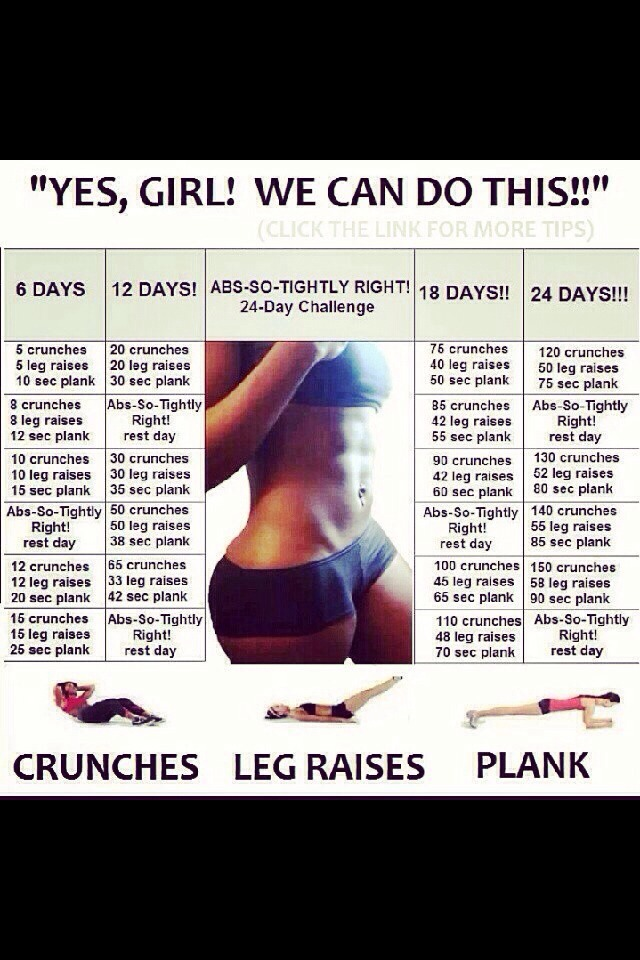 24 Day Abs Challenge by Nadia Elsoussii - Musely