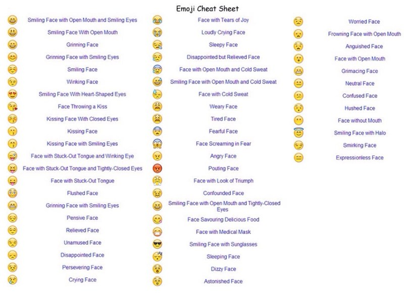 Iphone Emoji Picture Meanings Imaganationface