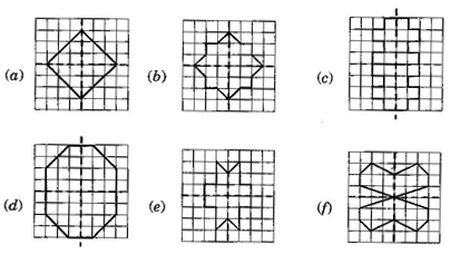 NCERT Solutions for Class 6 Maths Exercise 13.3