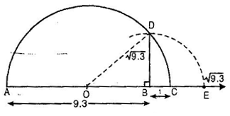 NCERT Solutions for Class 9 Maths Exercise 1.5