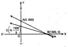 NCERT Solutions for Class 10 Maths Exercise 3.1