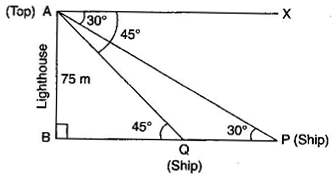 NCERT Solutions for Class 10 Maths Exercise 9.1