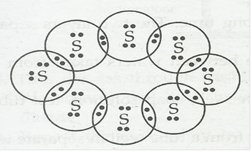 NCERT Solutions for Class 10 Science Carbon and its