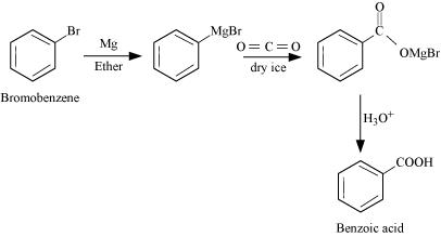 NCERT Solutions class 12 Chemistry aldehydes ketones and