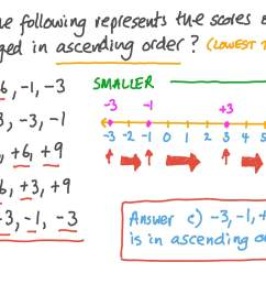 Question Video: Arranging Some Given Integers in Ascending Order   Nagwa [ 756 x 1344 Pixel ]