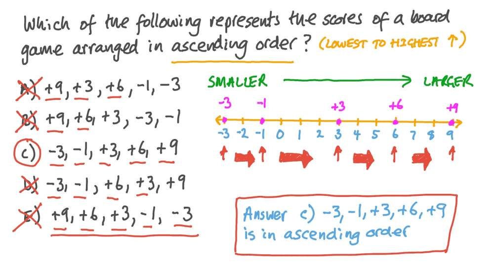 medium resolution of Question Video: Arranging Some Given Integers in Ascending Order   Nagwa