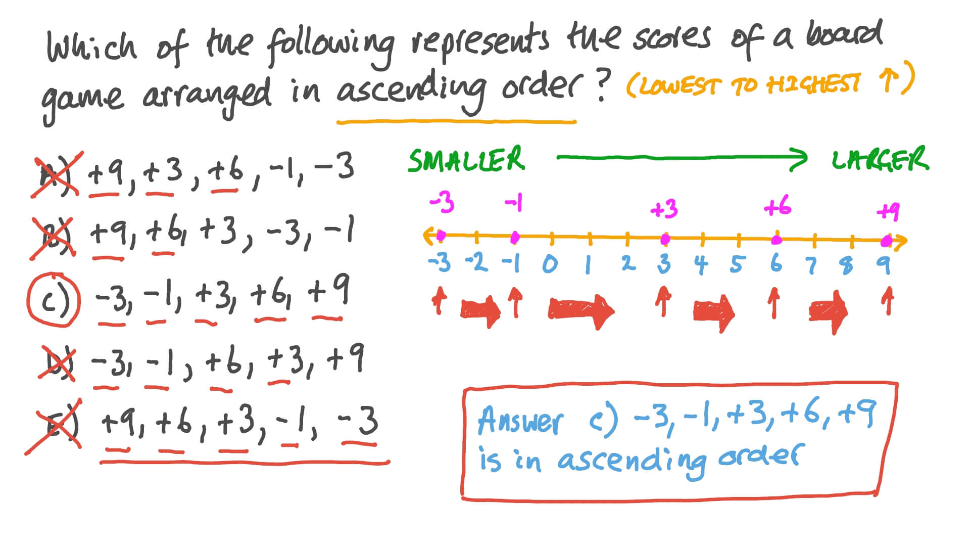 hight resolution of Question Video: Arranging Some Given Integers in Ascending Order   Nagwa