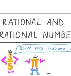 Lesson: Rational and Irrational Numbers   Nagwa [ 756 x 1344 Pixel ]