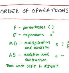 Lesson: Order of Operations: Evaluate Numerical Expressions   Nagwa [ 756 x 1344 Pixel ]