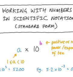 Lesson:Number Operations in Scientific Notation [ 756 x 1344 Pixel ]