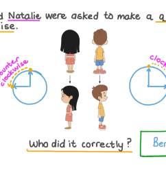 Question Video: Describing Quarter Turns Using Clockwise and  Counterclockwise   Nagwa [ 756 x 1344 Pixel ]