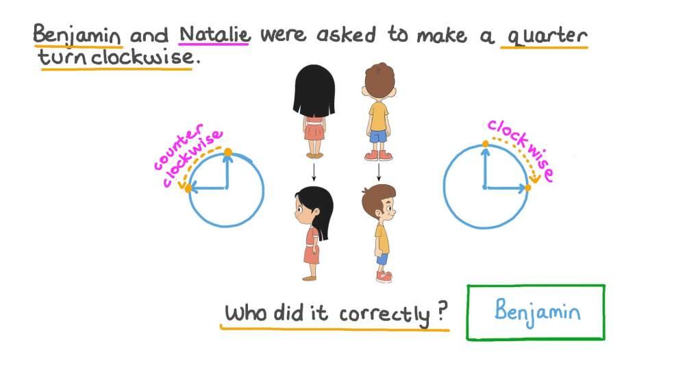 medium resolution of Question Video: Describing Quarter Turns Using Clockwise and  Counterclockwise   Nagwa