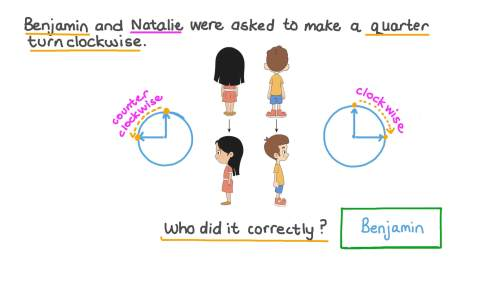 small resolution of Question Video: Describing Quarter Turns Using Clockwise and  Counterclockwise   Nagwa