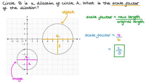 small resolution of Question Video: Finding the Scale Factor of a Dilation between Two Circles    Nagwa