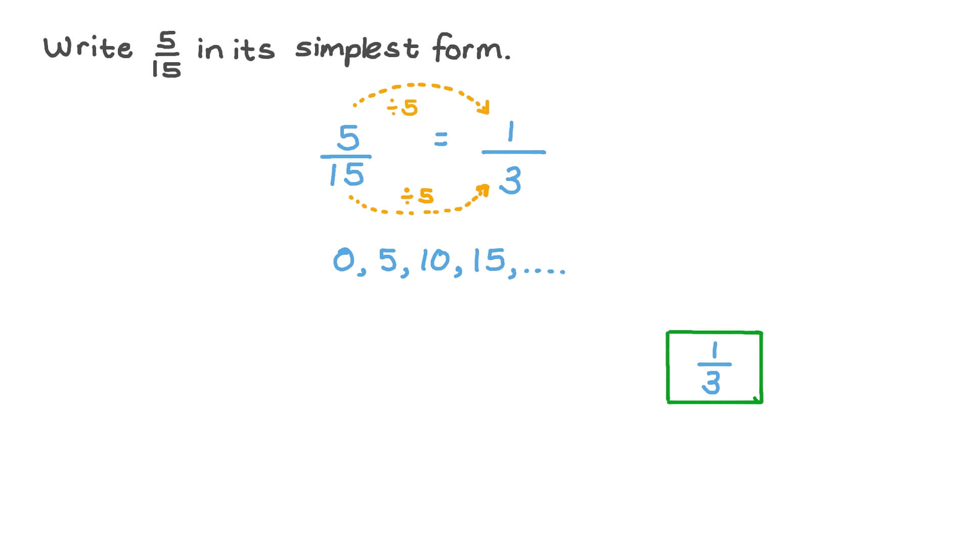 hight resolution of Question Video: Writing Fractions in Their Simplest Form   Nagwa