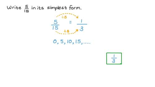 small resolution of Question Video: Writing Fractions in Their Simplest Form   Nagwa