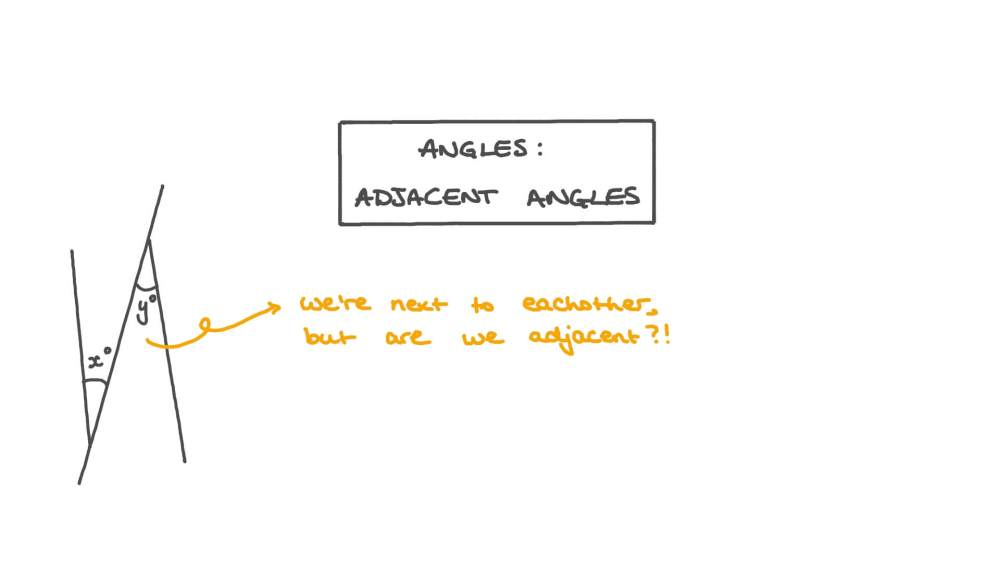 medium resolution of Lesson: Adjacent Angles   Nagwa