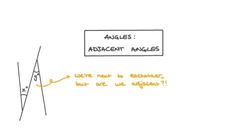 small resolution of Lesson: Adjacent Angles   Nagwa