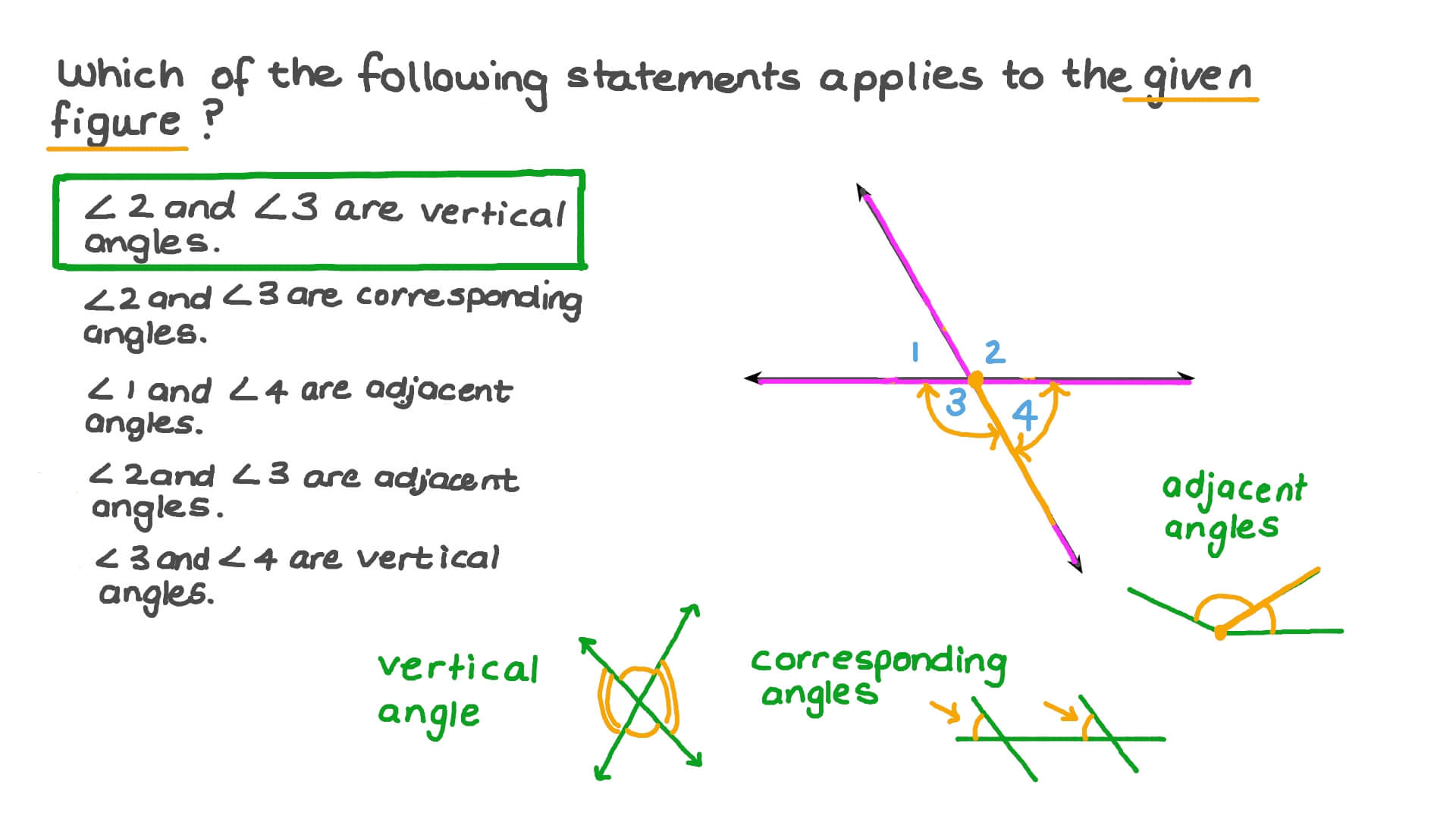 hight resolution of Question Video: Finding the Relation between Two given Angles Based on  Their Positions   Nagwa