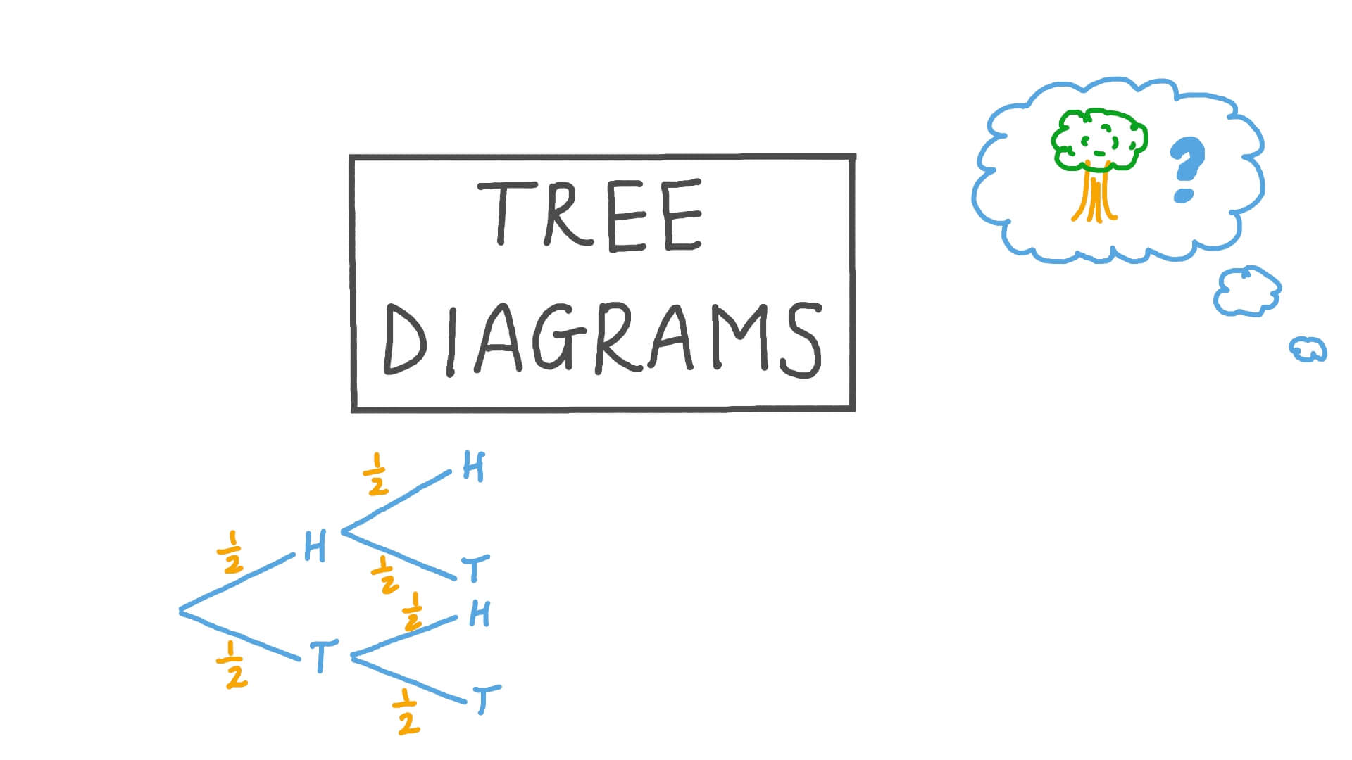 hight resolution of Lesson Video: Tree Diagrams