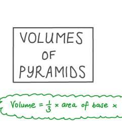 Lesson: Volumes of Triangular and Quadrilateral Pyramids   Nagwa [ 756 x 1344 Pixel ]