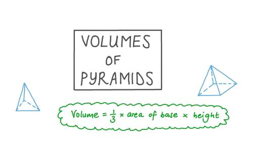 small resolution of Lesson: Volumes of Triangular and Quadrilateral Pyramids   Nagwa
