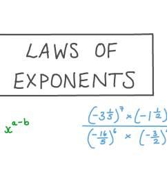 Lesson: Laws of Exponents   Nagwa [ 756 x 1344 Pixel ]