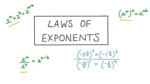 small resolution of Lesson: Laws of Exponents   Nagwa