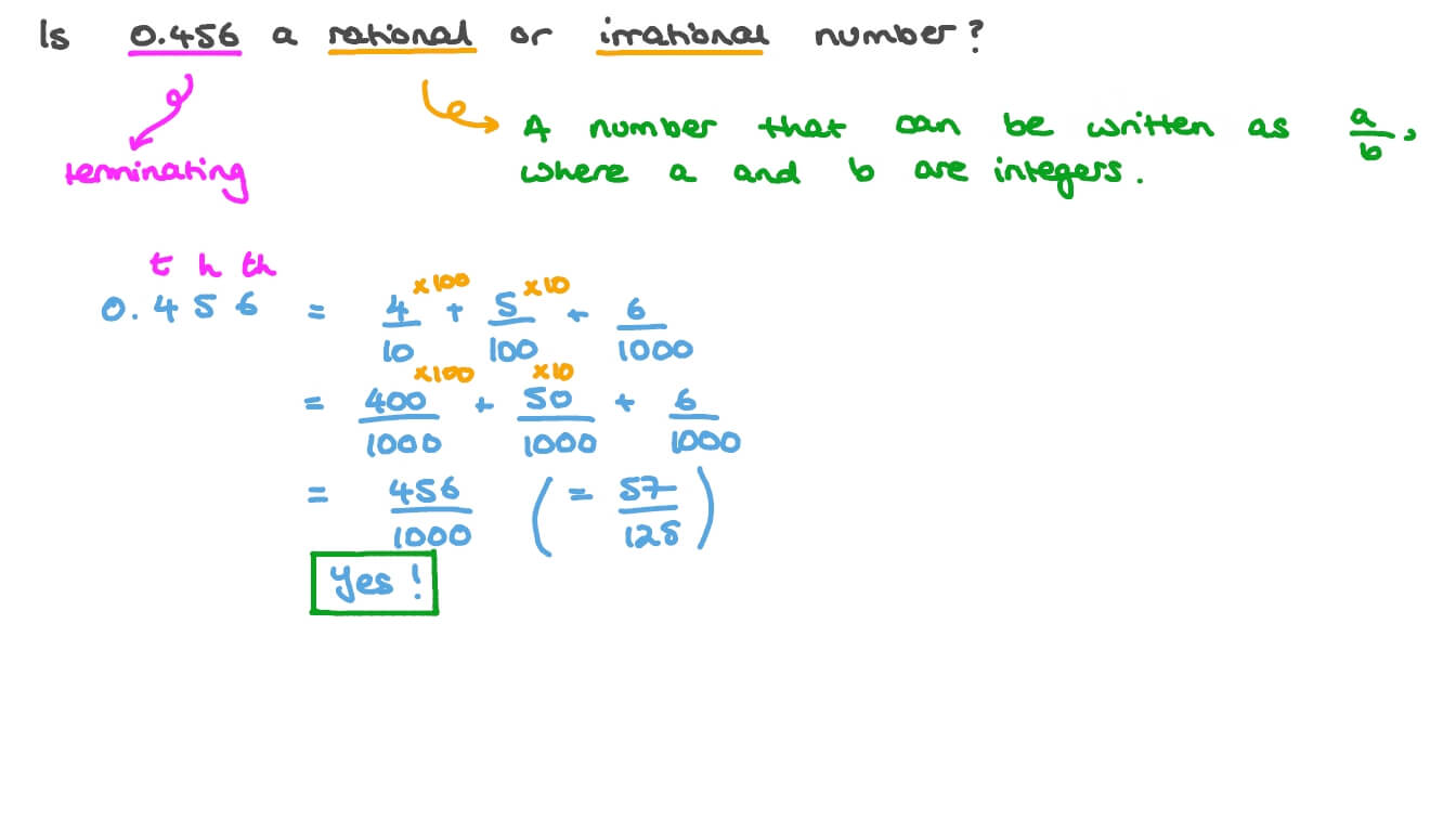 hight resolution of Question Video: Rational and Irrational Numbers   Nagwa
