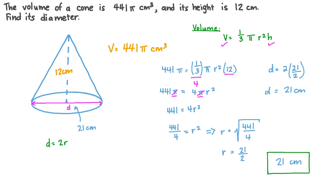 hight resolution of Question Video: Finding the Base Diameter of a Cone given Its Volume and  Height   Nagwa