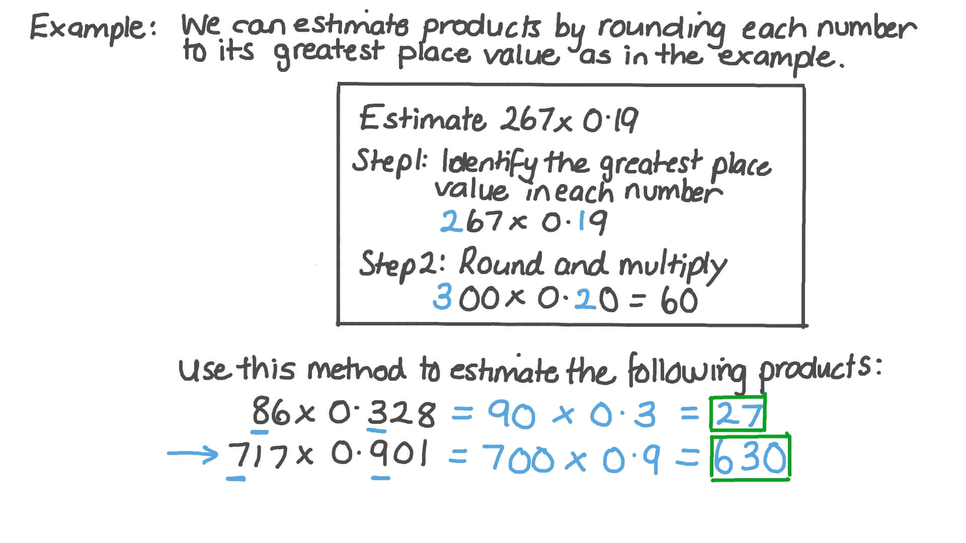 hight resolution of Lesson: Estimating Products: Decimals by Whole Numbers   Nagwa