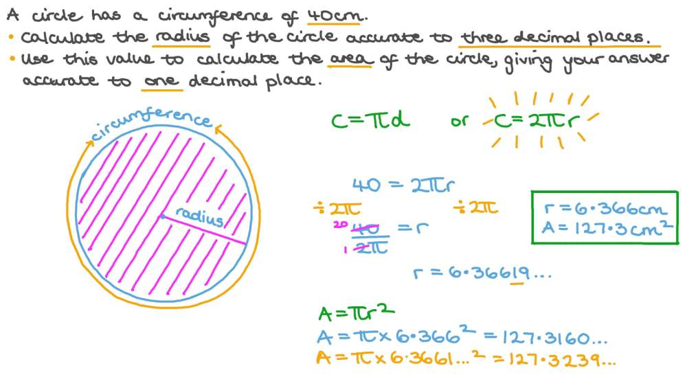 medium resolution of Question Video: Finding the Radius and Area of a Circle Given Its  Circumference   Nagwa