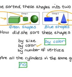 Question Video: Sorting 3D Shapes by Non-Defining Attributes   Nagwa [ 756 x 1344 Pixel ]
