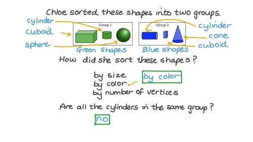 small resolution of Question Video: Sorting 3D Shapes by Non-Defining Attributes   Nagwa