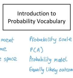Lesson: Introduction to Probability   Nagwa [ 768 x 1366 Pixel ]