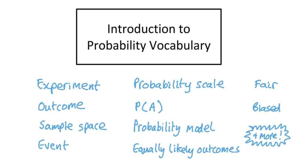 medium resolution of Lesson: Introduction to Probability   Nagwa