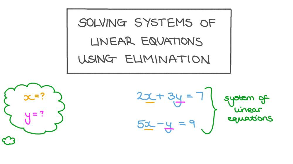 medium resolution of Lesson: Solving Systems of Linear Equations Using Elimination   Nagwa