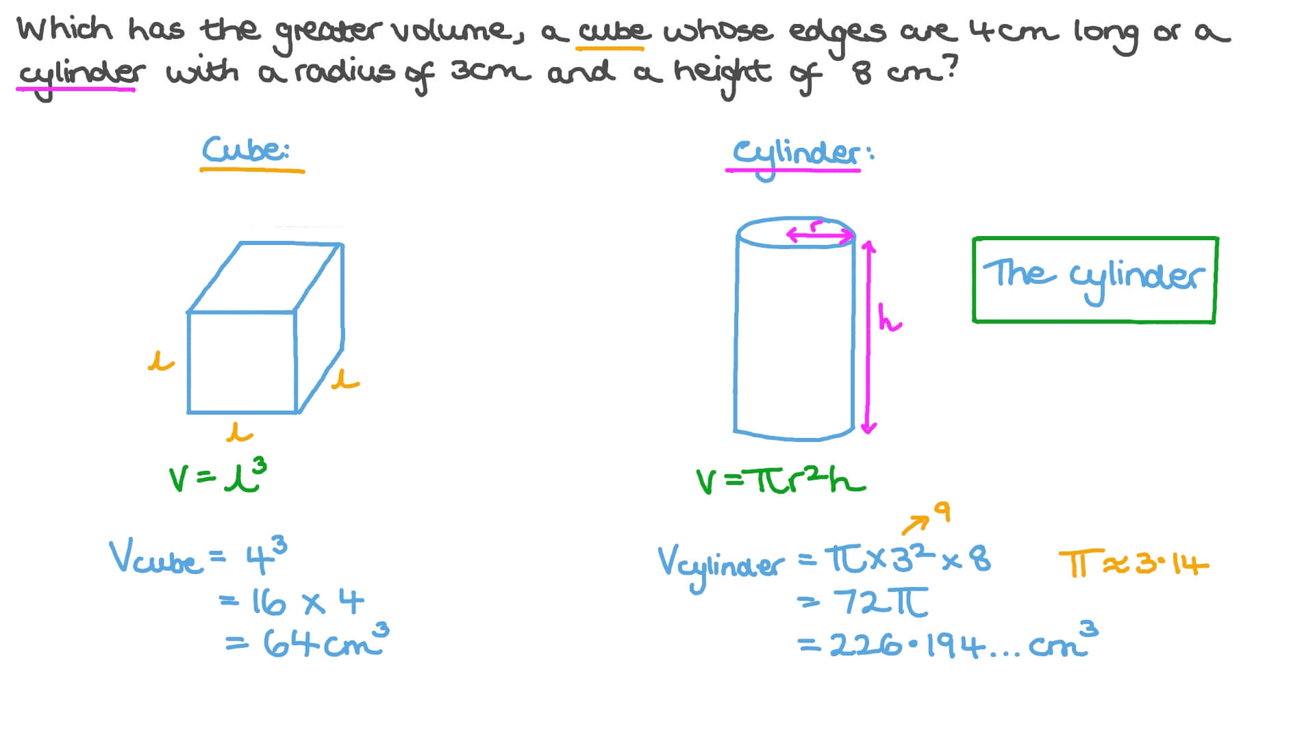 hight resolution of Question Video: Comparing the Volumes of a Cylinder and a Cube given Their  Dimensions   Nagwa