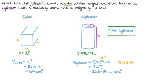small resolution of Question Video: Comparing the Volumes of a Cylinder and a Cube given Their  Dimensions   Nagwa