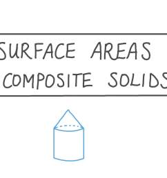 Lesson: Surface Areas of Composite Solids   Nagwa [ 756 x 1344 Pixel ]