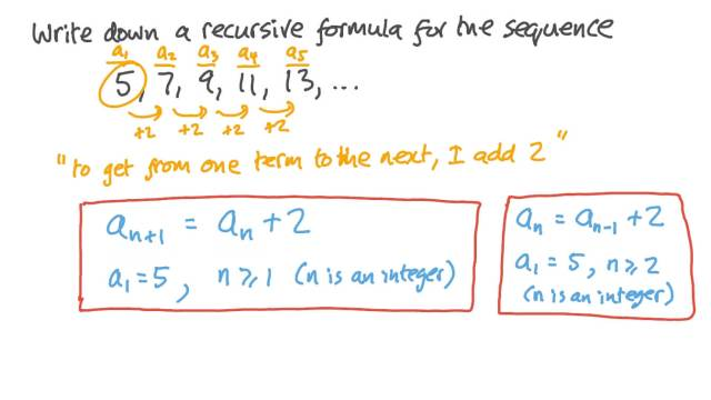 Writing the Recursive Formula of an Arithmetic Sequence