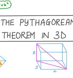 Lesson: The Pythagorean Theorem in 3D   Nagwa [ 756 x 1344 Pixel ]