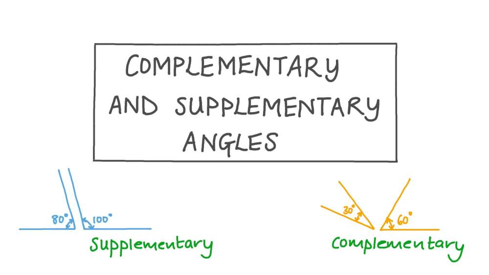 medium resolution of Lesson: Complementary and Supplementary Angles   Nagwa