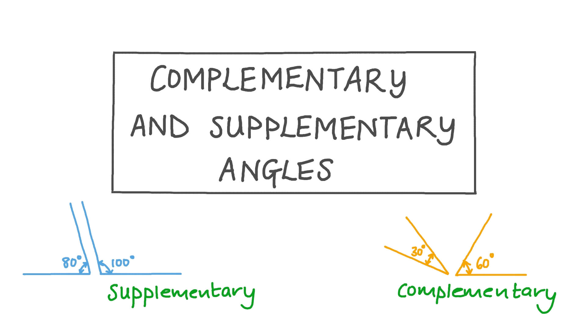 hight resolution of Lesson: Complementary and Supplementary Angles   Nagwa