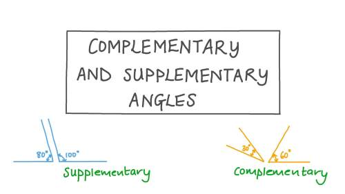 small resolution of Lesson: Complementary and Supplementary Angles   Nagwa