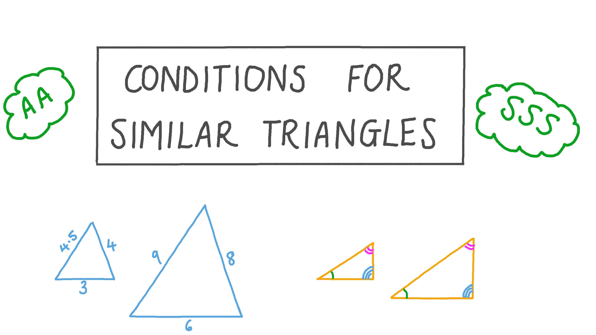 hight resolution of Lesson Video: Conditions for Similar Triangles   Nagwa