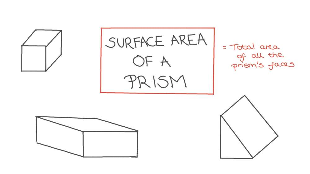 medium resolution of Lesson: Surface Areas of Prisms   Nagwa
